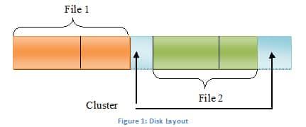 cluster-tip